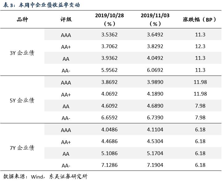 """www.ha080.com """"电子伤票""""升级保障力"""