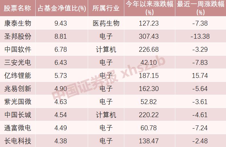 金冠刷信誉平台-港股公告精选:小米称雷军去年没拿一分钱现金