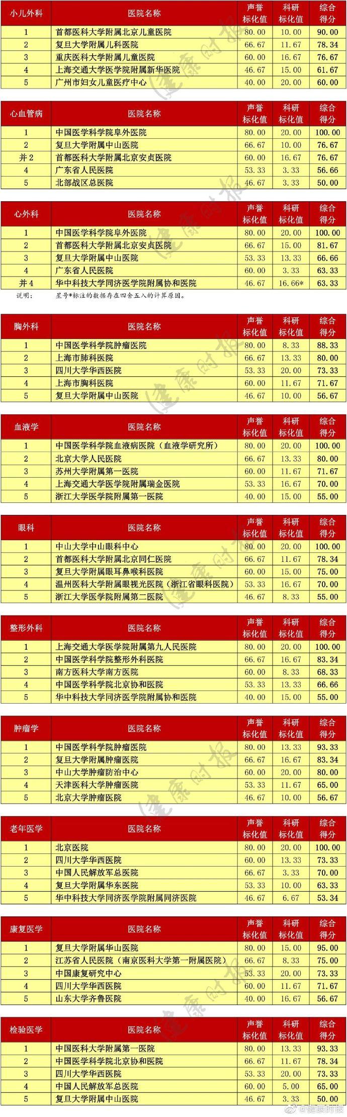 「美乐门官网」金融租赁撑起中国大飞机市场半壁江山:一半飞机靠租