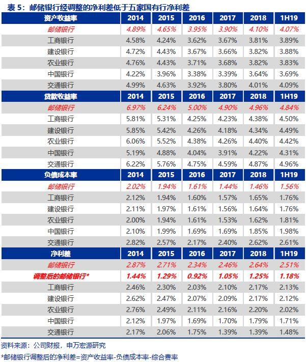 久久鹿城-2019年10月22日温州市拍卖3宗地,总起始价2383.00万元