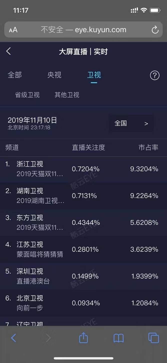 博狗bodogapp|TVB台庆阵容!佘诗曼郭晋安黎耀祥马国明贺灯光师60大寿