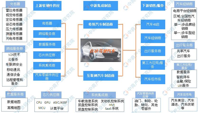 http://www.fanchuhou.com/shuma/1835632.html