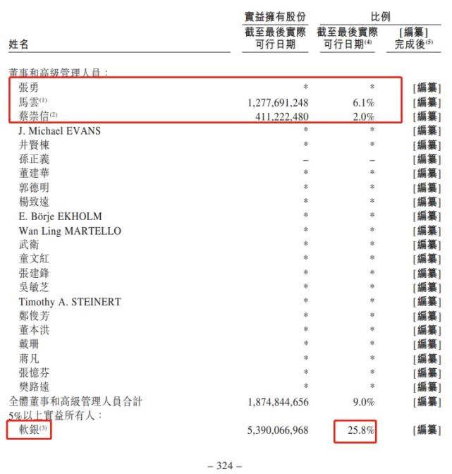 注册送官方网站下载,9月27日上市公司重要公告集锦:平安银行成为香港持牌银行