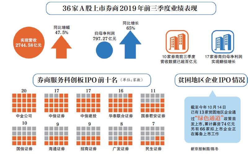 永利yl下载平台|世贸组织:美方愿与中方在世贸框架下就关税问题磋商
