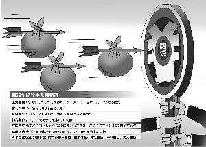 「天博信誉」国际媒体聚焦《新时代的中国与世界》白皮书关注中国发展