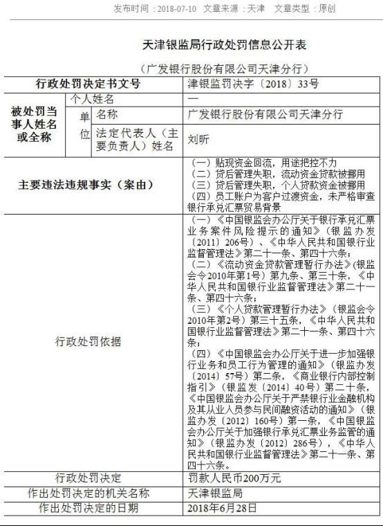 7月10日,广发银行天津分行程晓静:以个人工资卡账户为他人过渡资金