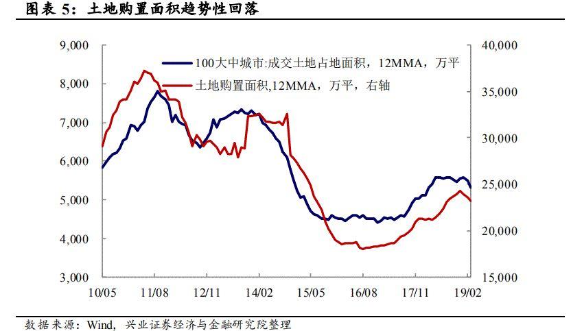 1季度主要经济数据_一季度宏观经济数据点评