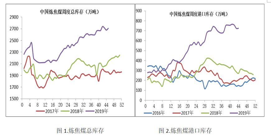 不夜城线路检测_武汉出口通关不超1个小时 不少外地货物舍近求远走天河机场