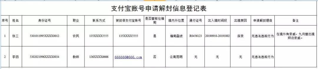 <b>中缅边境QQ微信等账号被封 警方公布新增解封方式</b>
