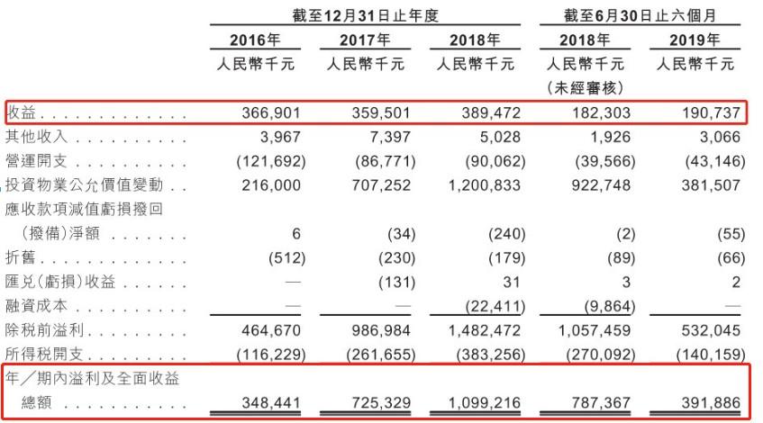 佤邦赌场美女,重庆中部这个100万人的县,机场已完成选址,高铁即将开工