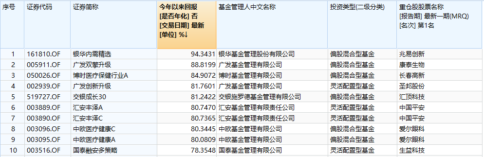 """99彩票软件-东部战区陆军2人4件作品获评2017年度""""五个一百""""网络正能量精品"""