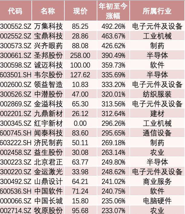 台湾佬中文娱乐网站·8家美企申请破产保护!美国经济又迎难题,82000份养老金或受影响