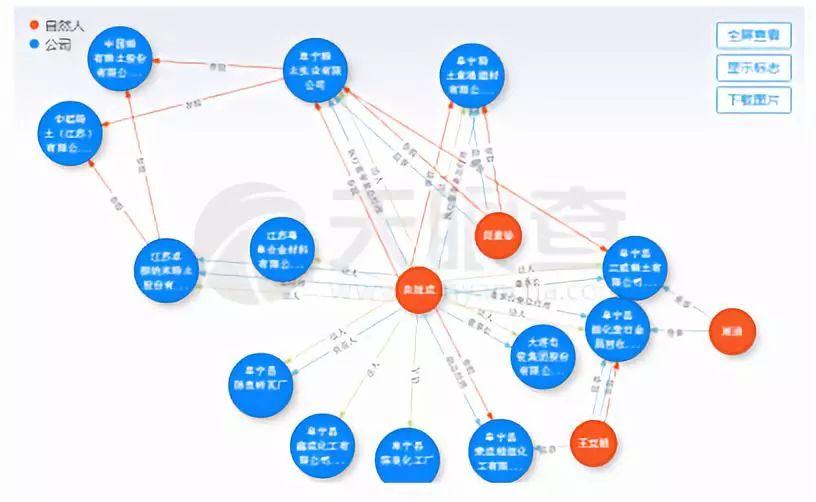 朱一栋配资大连电瓷股票,百亿私募爆雷背后:朱氏家族的阜兴系版图