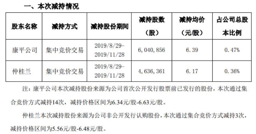 澳门真人赌网站·在韩面临8.73亿美元巨额罚款!高通上诉被驳回