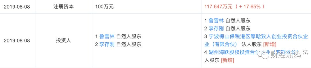 原百度糯米总经理傅海波创业项目