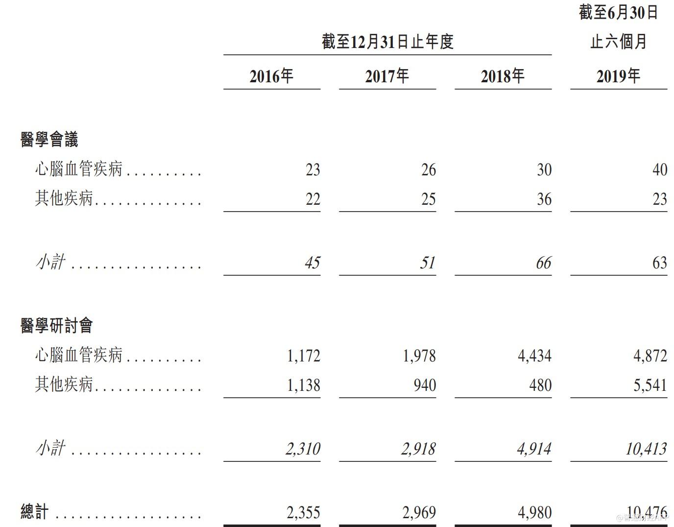 体育投注备用网址,中联通升逾1% 上月4G用户增长407万