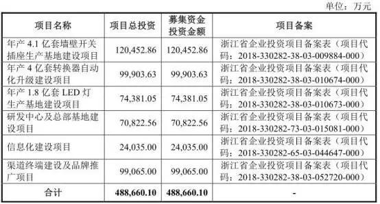 类似大发888 ST慧业11月5日盘中涨停