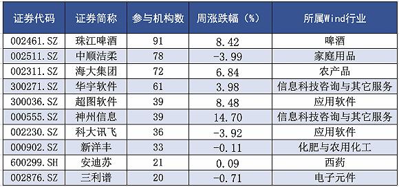 老百汇赌场游戏_恒大香港项目公布一期151伙单位价单 折后入场费318万港元