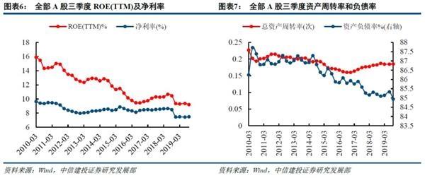 京城国际平台怎么样_前10个月商品房销售面积现年内首次正增长 促销起效