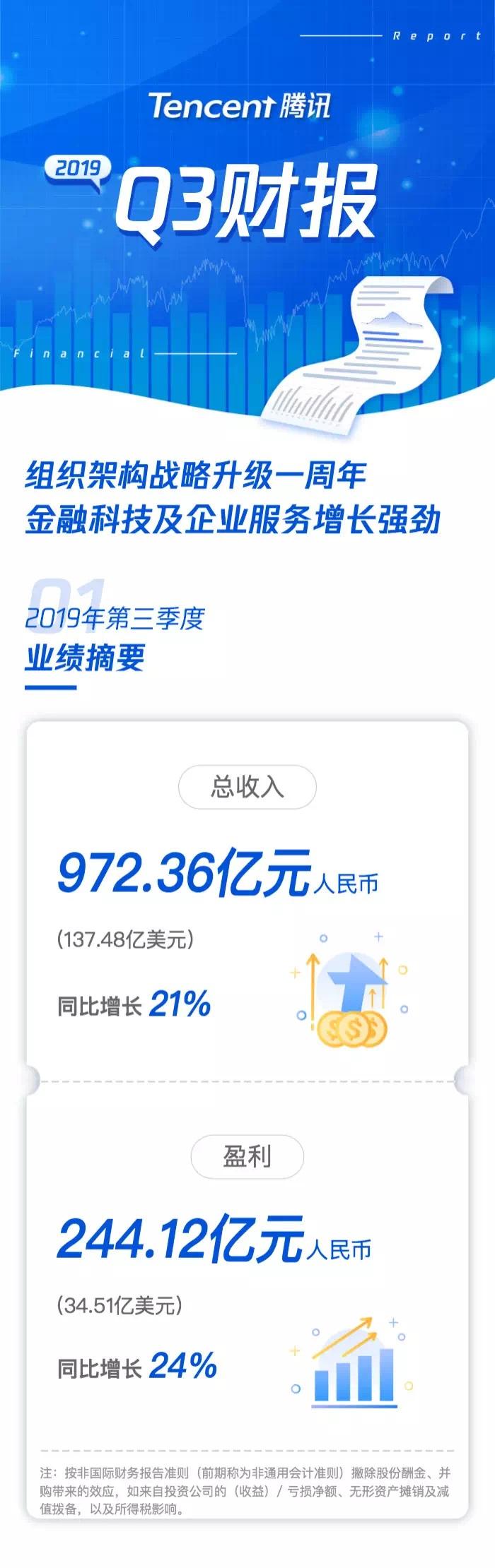 狮威平台网站 支付牌照价值缩水九成 从标价30亿到