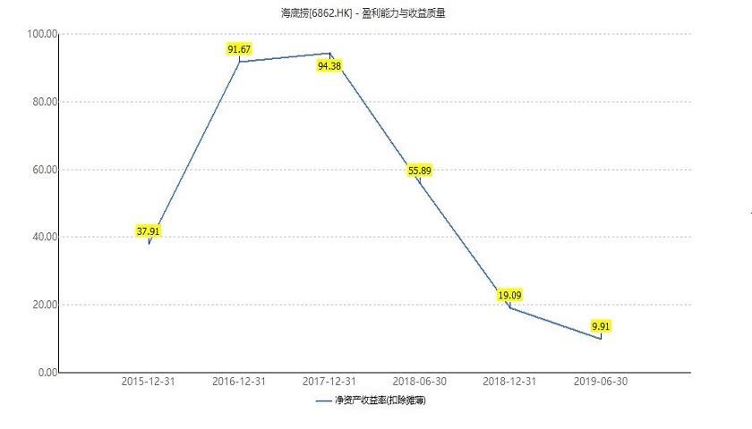 大发888客户端上不去 腾讯9·30变革一周年评述:生态是产业互联之路的晴雨标