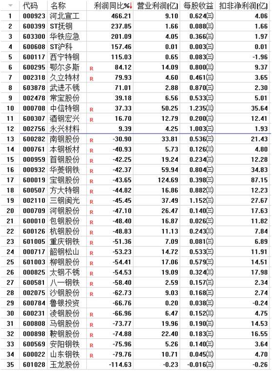 「东泛平台」地铁无缝接驳 广州南沙国际邮轮母港开港啦