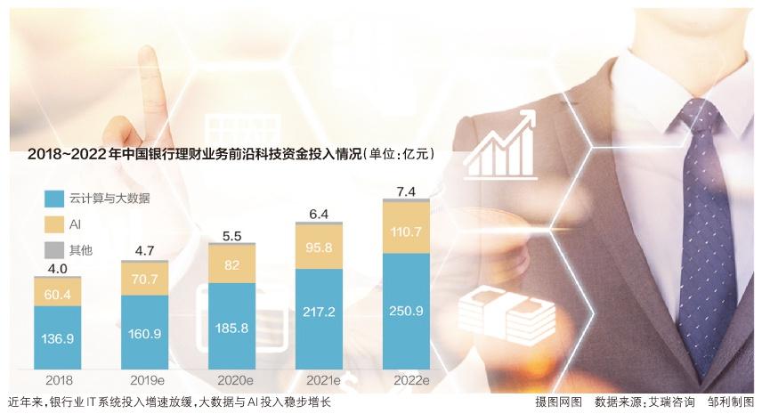 银保券商基金等金融精英齐聚北京
