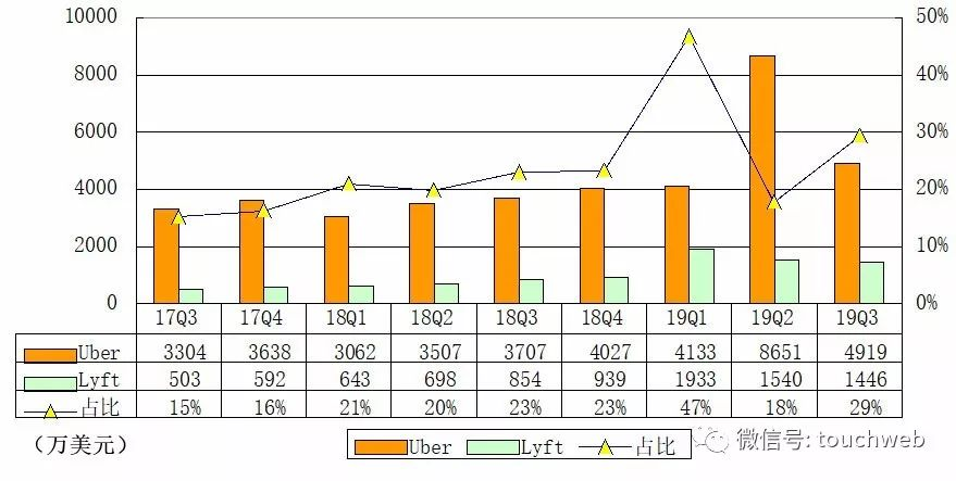 「www.winpt88」微商区块链成网络诈骗新马甲 日均新增传销平台30个