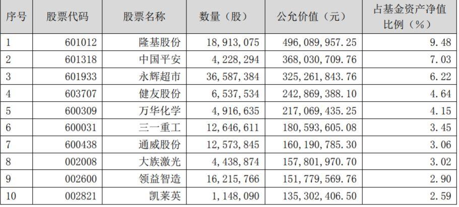 万事博棋牌游戏-润州超高人气小区郁馨花园 VS 凯旋广场?