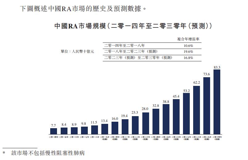 余额宝的体验金要还吗 李小鹏:2018年网约车日均使用量达到2000万人次