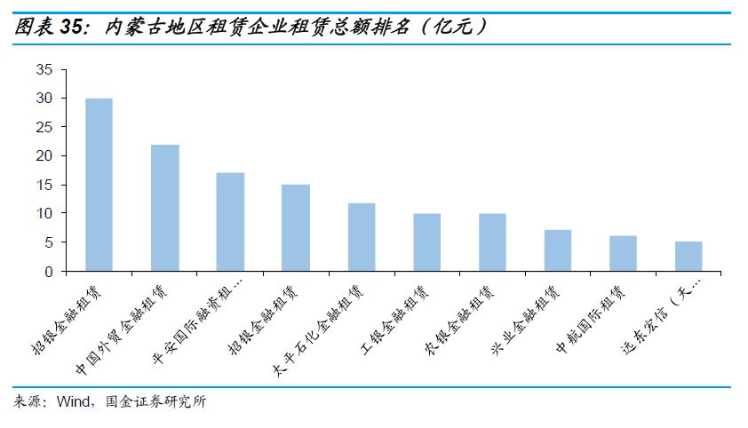 亚美怎么注册账号|机构很忙:节前3天跑了20家公司 哪些公司最受欢迎?
