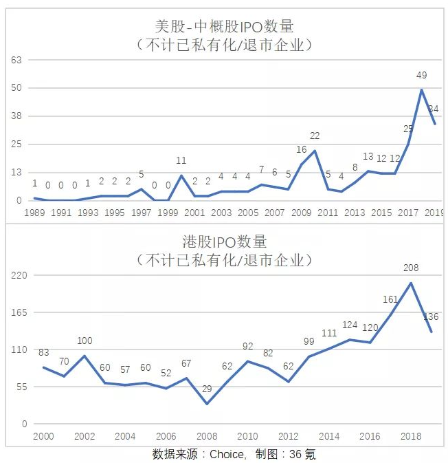 赌博游戏技巧与心理·中国最纠结城市:本地人想走外地人想来,仅为二线房价却全国第4