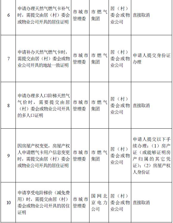 """三亚开赌场 - 安徽:""""在线课堂""""拉近城乡距离 教育信息化促教育公平"""