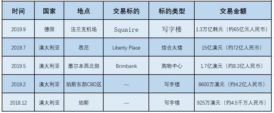 http://www.shangoudaohang.com/shengxian/212888.html