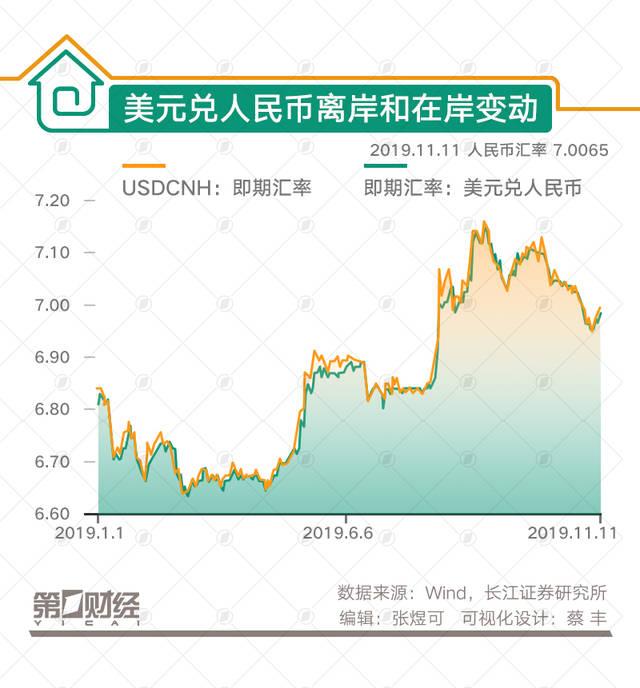 8x8x华人免费 - 外资虽然买不停 市场总归看自身