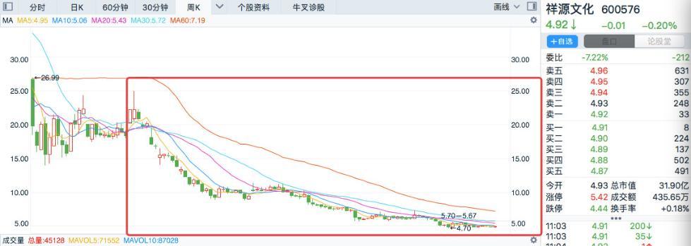 赵薇惹上5500万元官司_5年内不能当上市公司董监高