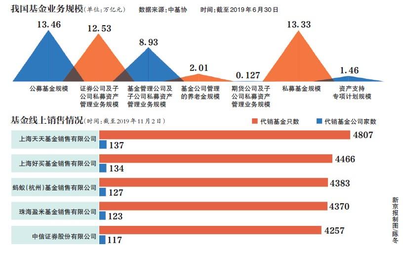 博彩棋牌客户端 - AMD正式发布Ryzen 9 3900和Ryzen 5 3500X:Zen 2产品线只差低端