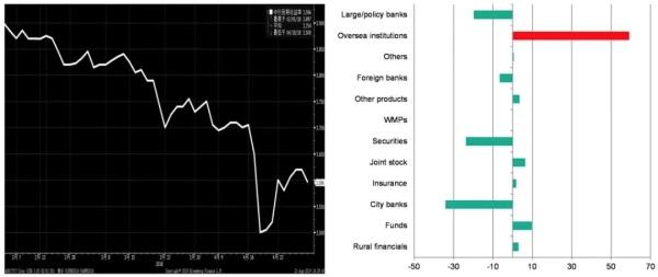 「澳门赌场官方指定平台」上港vs浦和首发:奥斯卡、阿瑙出战,胡尔克缺阵