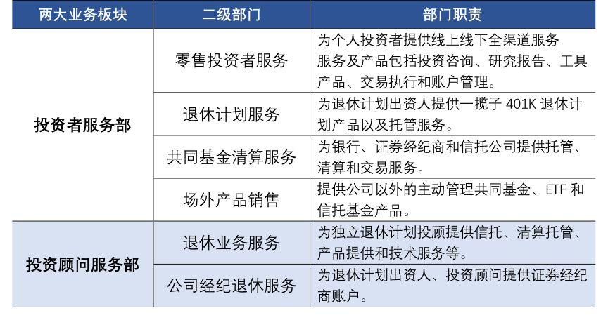 澳门永利娛乐场官网-FF正寻求5亿美元融资;马化腾回顾为何要做微信
