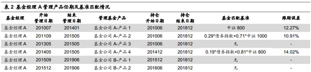 博狗下载平台·借国产大IP行骗 揭秘影视投融资骗局