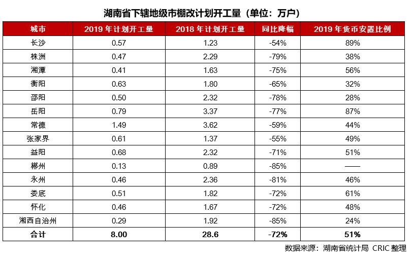 金百億娱乐场最新网址 SHiFT2019中国文创特展峰会12月将在上海举办
