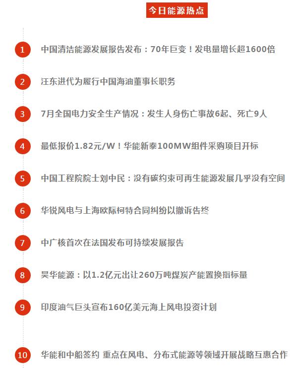 中国清洁能源发展报告发布!汪东进代为履行中海油董事长职务!