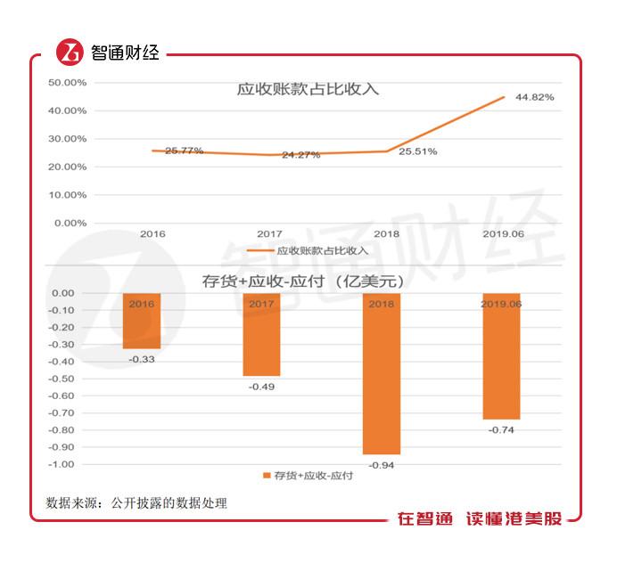 月博手机登录网址-伊利拟收购Fauji Foods 连亏三年的它为何受青睐?