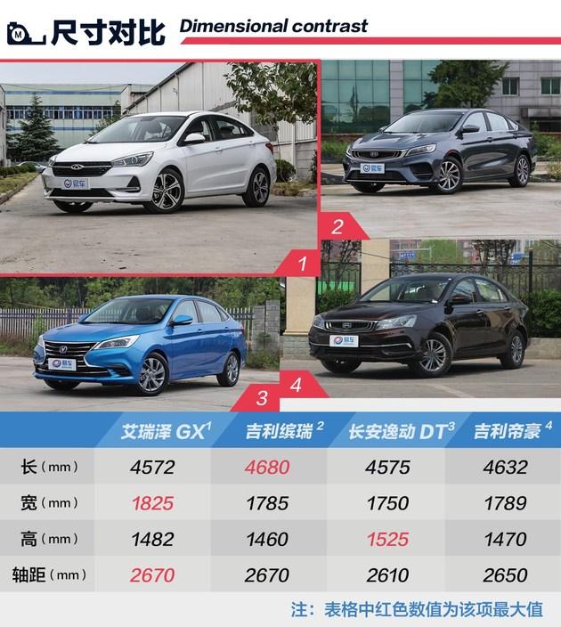 奇瑞艾瑞泽EX上市 售5.99-8.29万元/年轻人的第一辆车