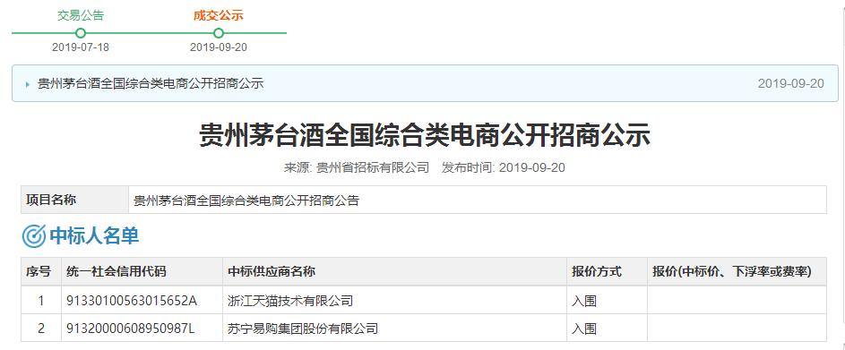 http://www.shangoudaohang.com/jinkou/211658.html