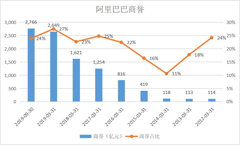 新星国际-云天化:预计前三季度实现净利润1.3亿元 同比增长56.76%