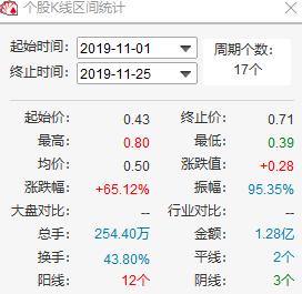 lc8乐橙怎么注册_沈建光:减税最主要是社保费 1万的工资企业要付1.4万