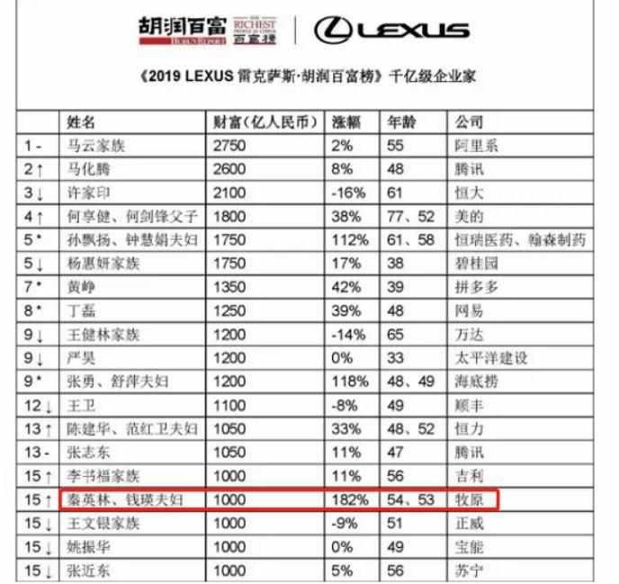 """博乐彩票网--彩票游戏规则·门对门!杭州机场推出国内航班""""便捷中转""""服务"""
