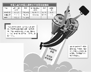 """「万家乐娱乐场平台」袁隆平迪拜沙漠海水稻获成功 将成阿联酋""""国礼"""""""