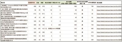 """「永旺开户」台湾""""东厂""""乱了:外有国民党踢馆 内有丑闻不断"""